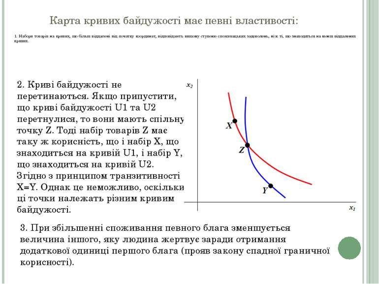 Карта кривих байдужості має певні властивості: 1. Набори товарів на кривих, щ...