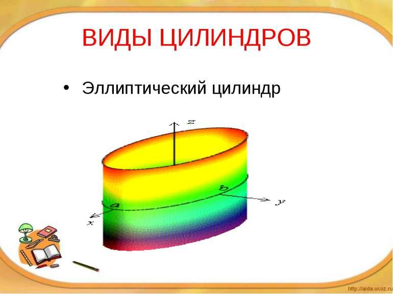 ВИДЫ ЦИЛИНДРОВ Эллиптический цилиндр