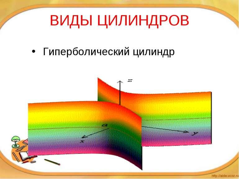 ВИДЫ ЦИЛИНДРОВ Гиперболический цилиндр