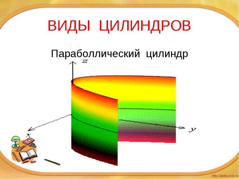 ВИДЫ ЦИЛИНДРОВ Параболлический цилиндр