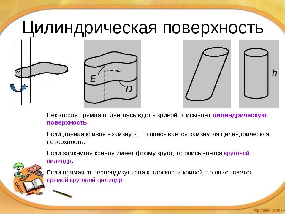 Цилиндрическая поверхность m Некоторая прямая m двигаясь вдоль кривой описыва...