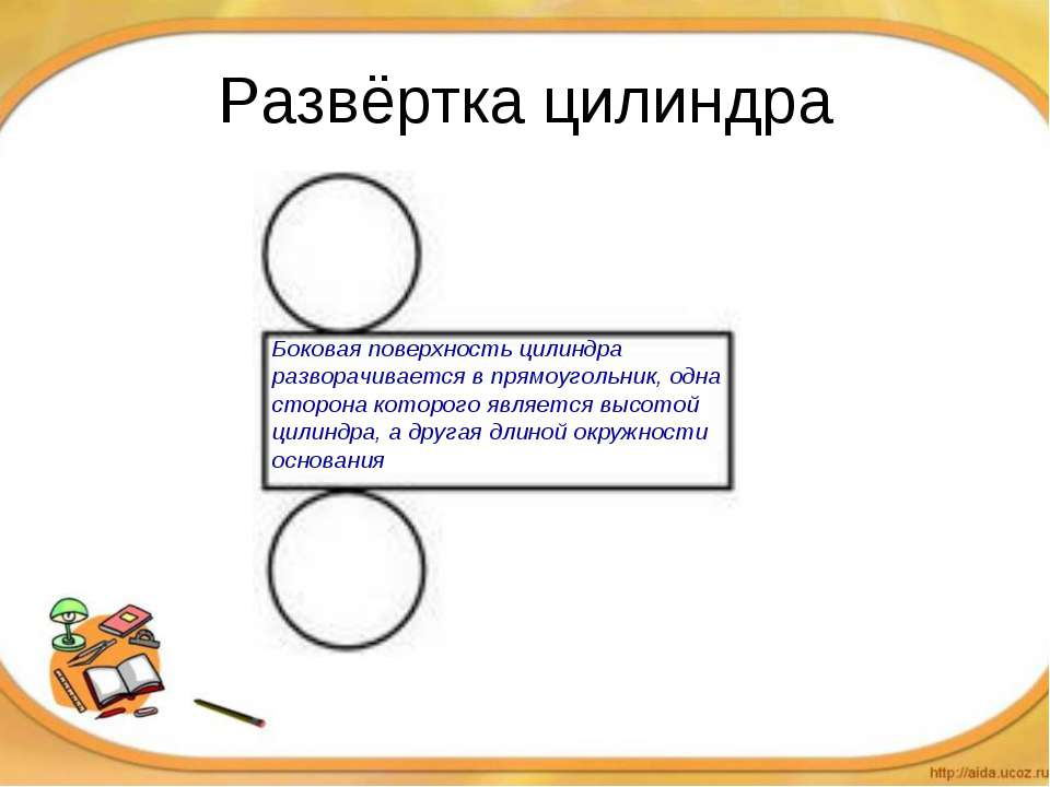 Развёртка цилиндра Боковая поверхность цилиндра разворачивается в прямоугольн...