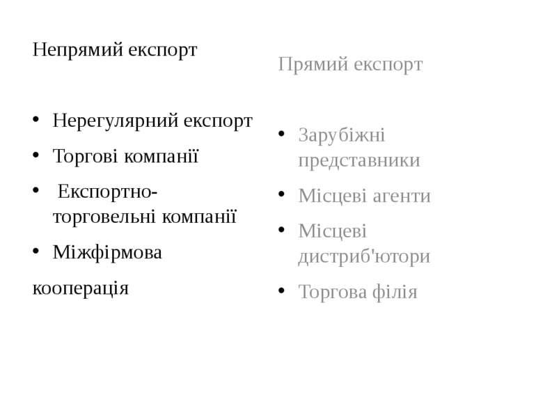 Непрямий експорт Нерегулярний експорт Торгові компанії Експортно-торговельні ...
