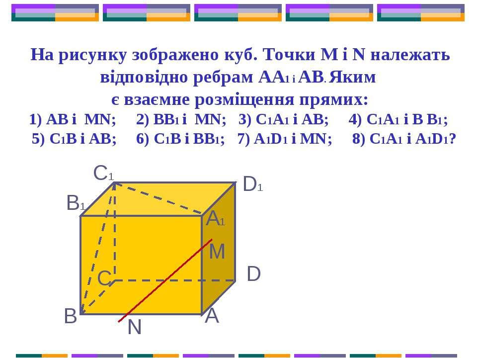 На рисунку зображено куб. Точки М і N належать відповідно ребрам АА1 і АВ. Як...