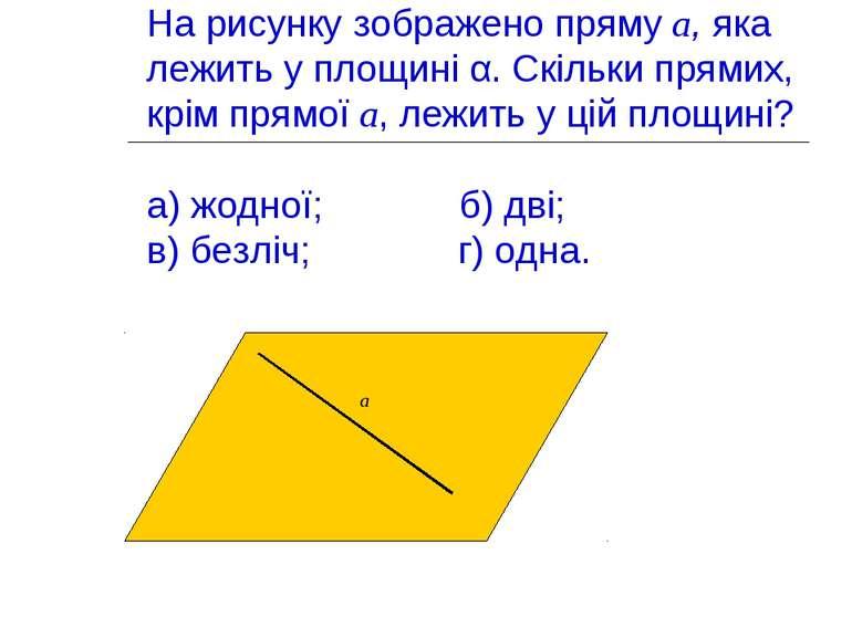 На рисунку зображено пряму а, яка лежить у площині α. Скільки прямих, крім пр...