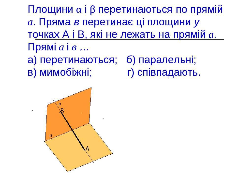 Площини α і β перетинаються по прямій а. Пряма в перетинає ці площини у точка...