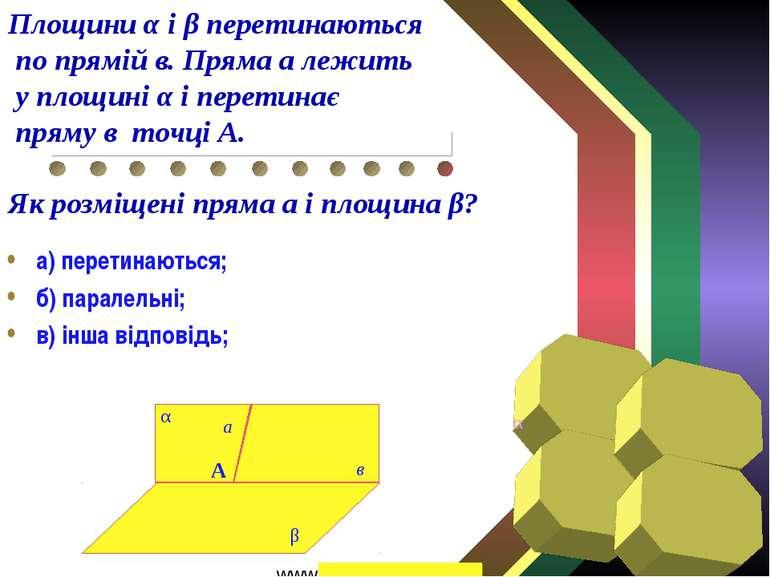 а) перетинаються; б) паралельні; в) інша відповідь; β α в а А Площини α і β п...