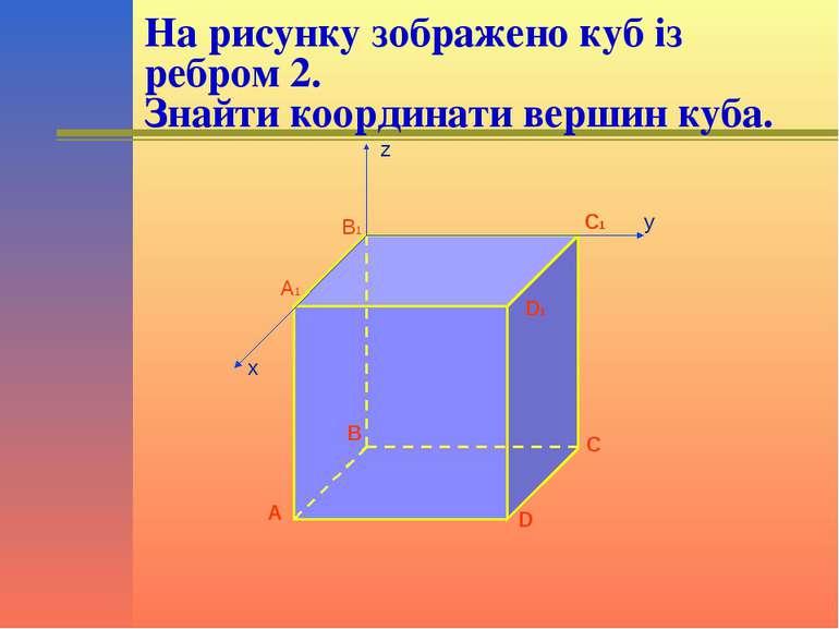 На рисунку зображено куб із ребром 2. Знайти координати вершин куба. А В С D ...