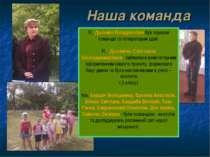 Наша команда Я, Дьомін Владислав був лідером команди та генератором ідей. Я, ...