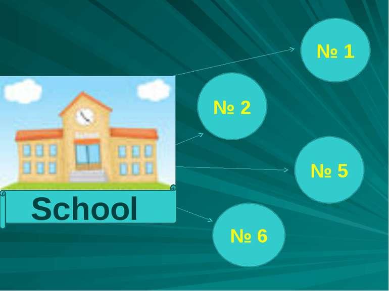№ 1 № 5 № 2 № 6 School