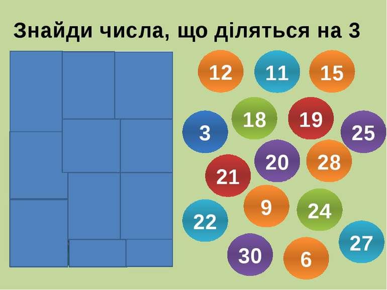 Знайди числа, що діляться на 3 12 11 15 18 3 20 21 28 25 19 27 24 9 22 30 6