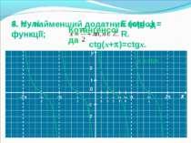 Y Y О 1 -1 y = ctgx -2 2 E (ctg x) = R. Котангенсоїда 4. Нулі функції: 3. - н...