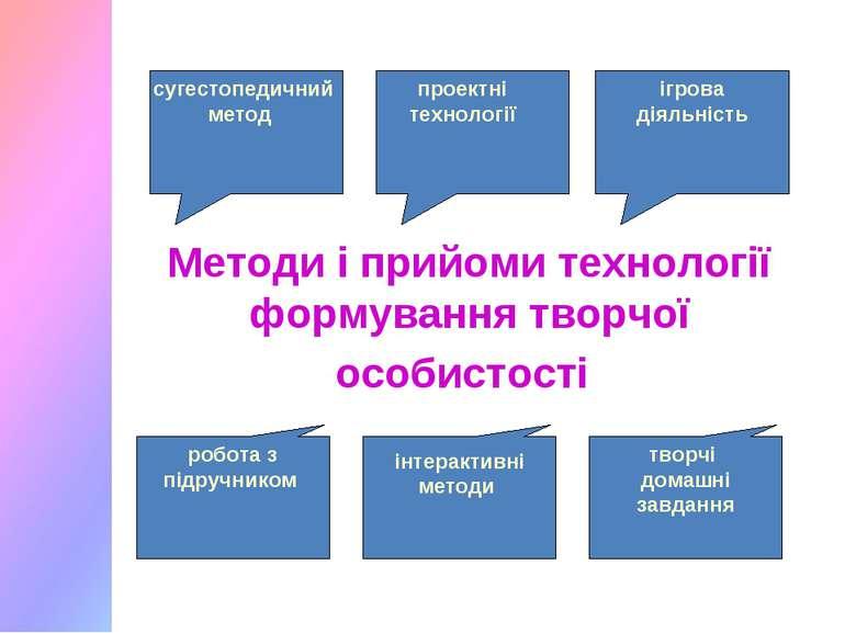 Методи і прийоми технології формування творчої особистості сугестопедичний ме...