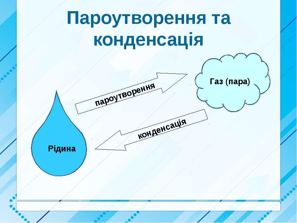 Пароутворення та конденсація Газ (пара) пароутворення Рідина конденсація