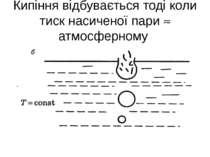 Кипіння відбувається тоді коли тиск насиченої пари атмосферному