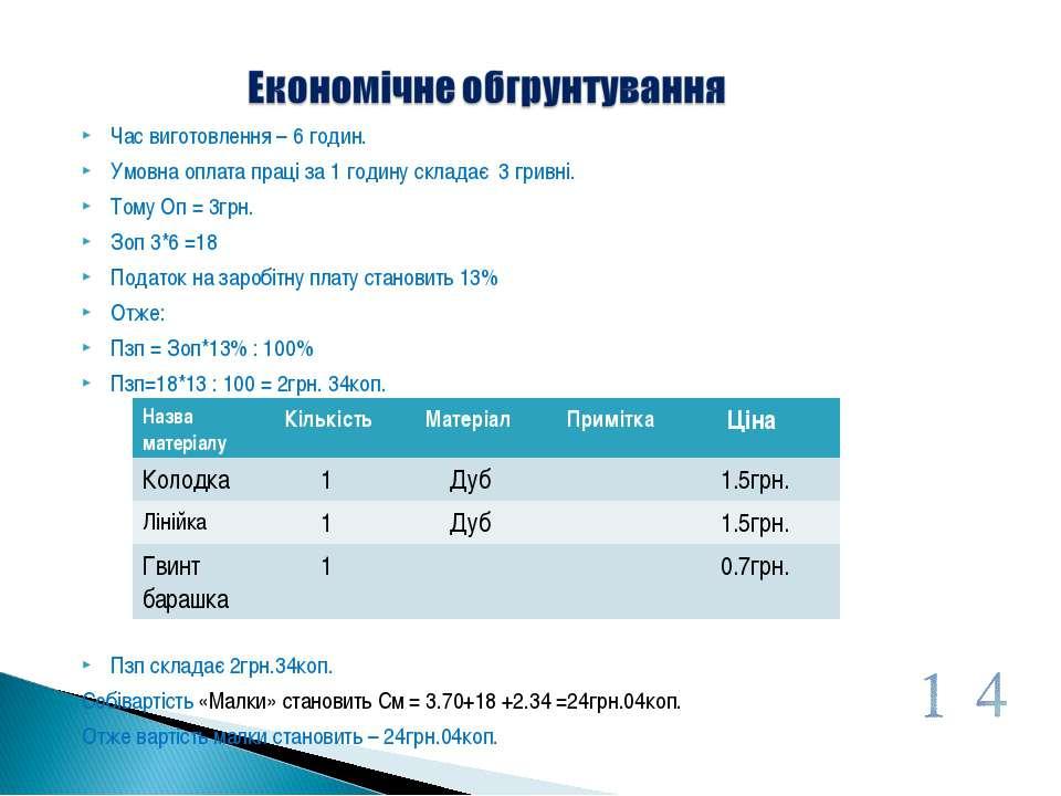 Час виготовлення – 6 годин. Умовна оплата праці за 1 годину складає 3 гривні....