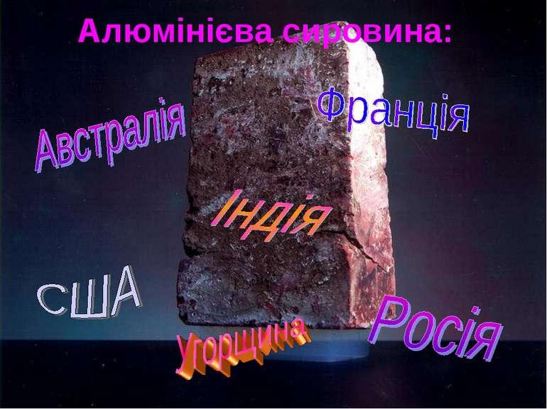 Алюмінієва сировина: