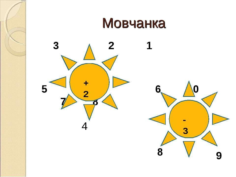 Мовчанка 3 2 1 5 6 10 7 8 + 2 - 3 4 8 9