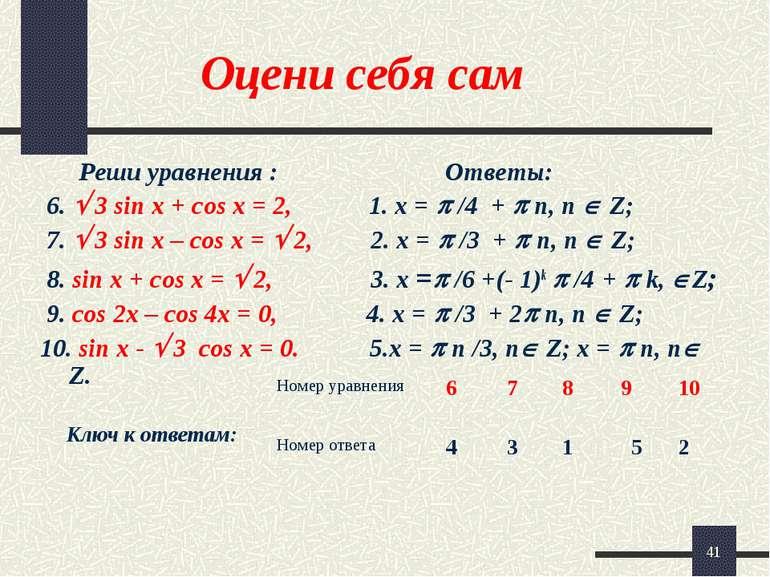 * Оцени себя сам Реши уравнения : Ответы: 6. 3 sin x + cos x = 2, 1. x = /4 +...
