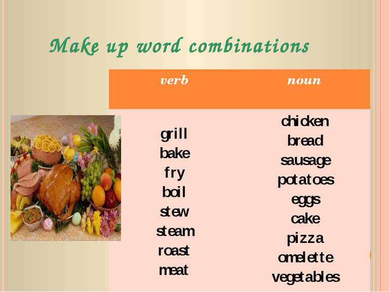 Make up word combinations verb noun grill bake fry boil stew steam roast meat...
