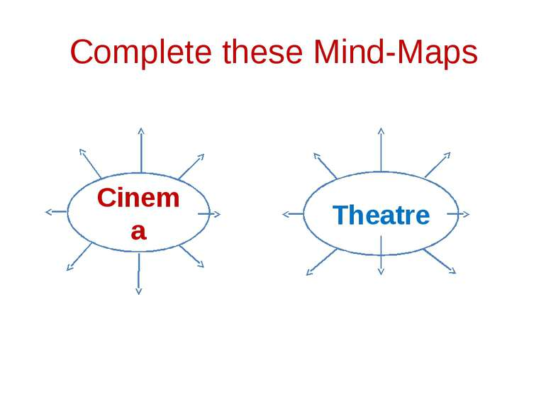 Complete these Mind-Maps Cinema Theatre