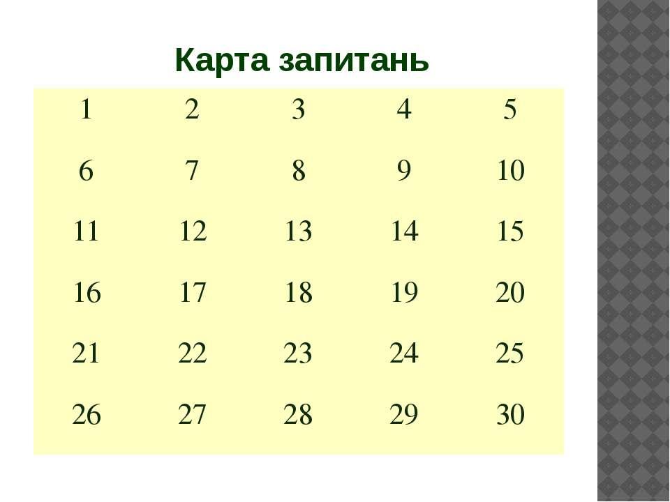 Карта запитань 1 2 3 4 5 6 7 8 9 10 11 12 13 14 15 16 17 18 19 20 21 22 23 24...