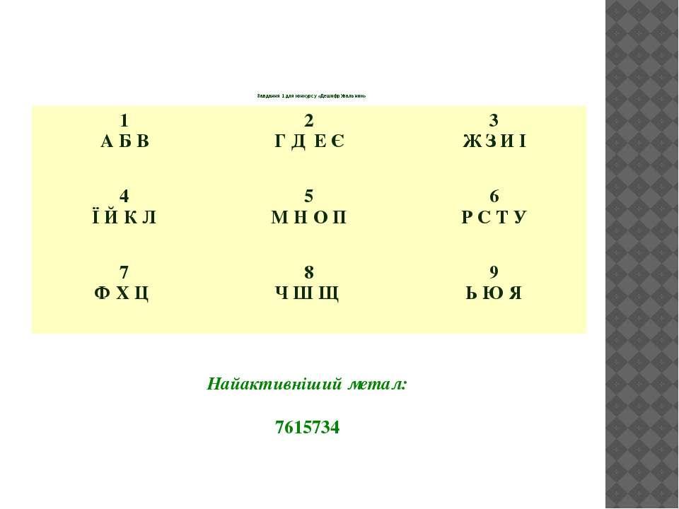 Завдання 1 для конкурсу «ДешифрУвальник» Найактивніший метал: 7615734 1 АБ В ...