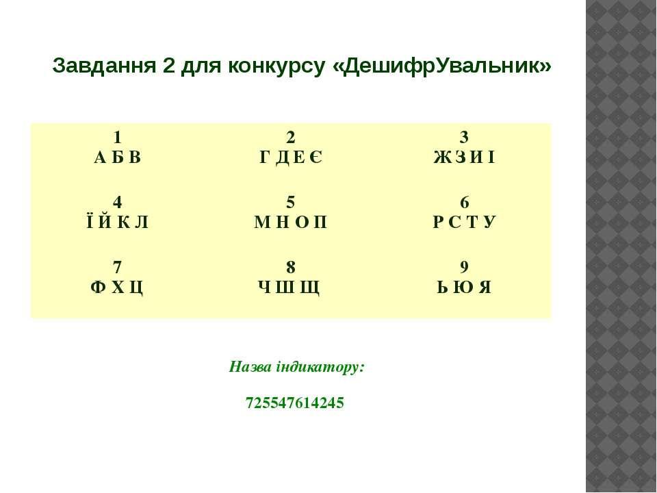 Завдання 2 для конкурсу «ДешифрУвальник» Назва індикатору: 725547614245 1 А Б...
