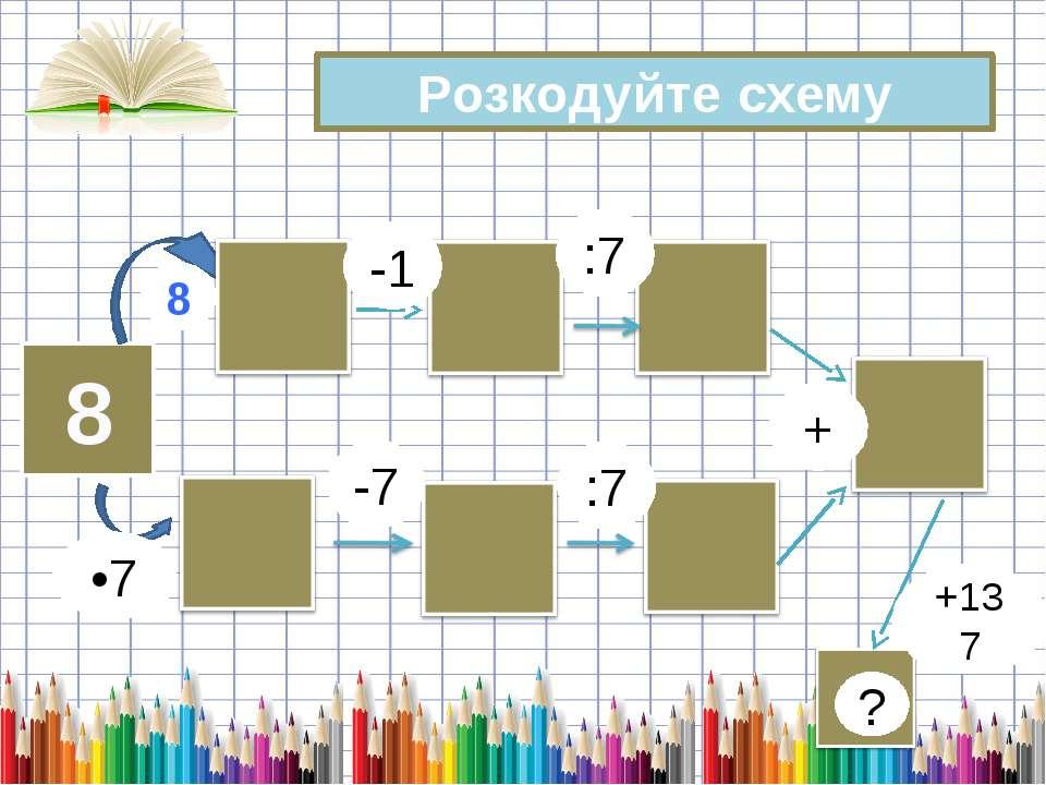 Розкодуйте схему 8 8 -1 :7 •7 -7 :7 + ? +137