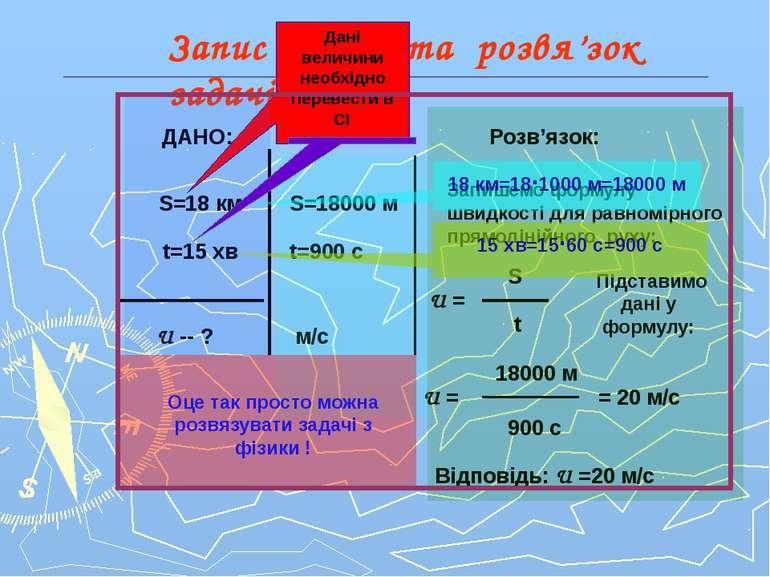 Запис умови та розвя'зок задачі ДАНО: S=18 км t=15 хв U -- ? СІ: S=18000 м t=...