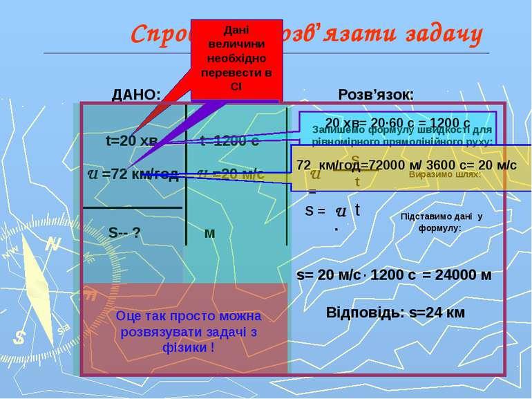 Спробуємо розв'язати задачу ДАНО: t=20 хв U =72 км/год S-- ? СІ: t=1200 c U =...