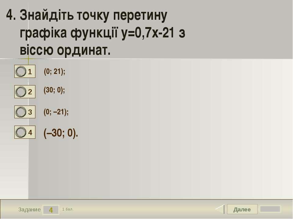 Далее 4 Задание 1 бал. 4. Знайдіть точку перетину графіка функції у=0,7х-21 з...
