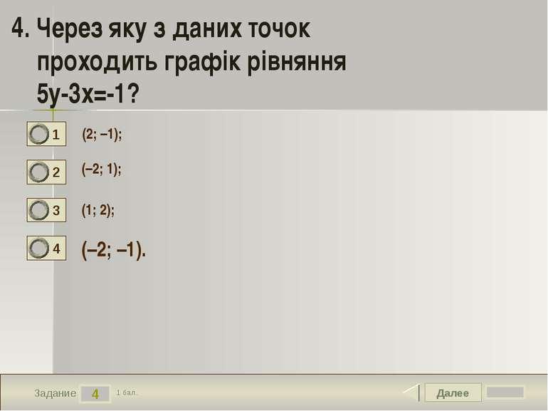 Далее 4 Задание 1 бал. 4. Через яку з даних точок проходить графік рівняння 5...