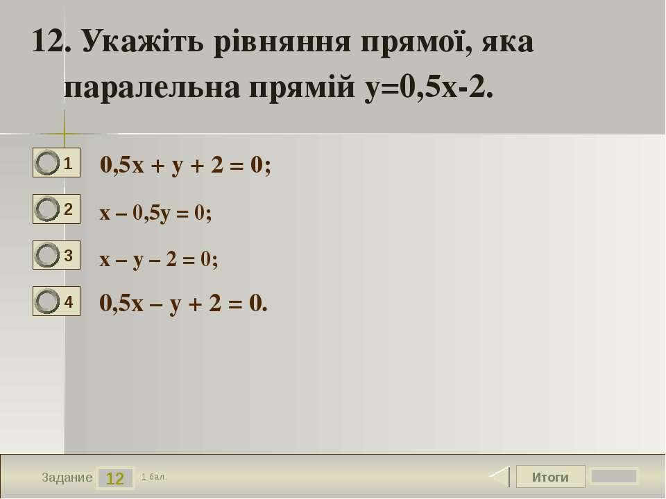 Итоги 12 Задание 1 бал. 12. Укажіть рівняння прямої, яка паралельна прямій y=...