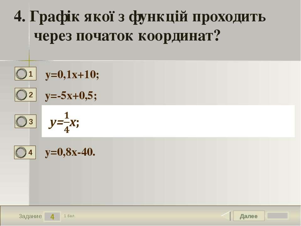 Далее 4 Задание 1 бал. 4. Графік якої з функцій проходить через початок коорд...