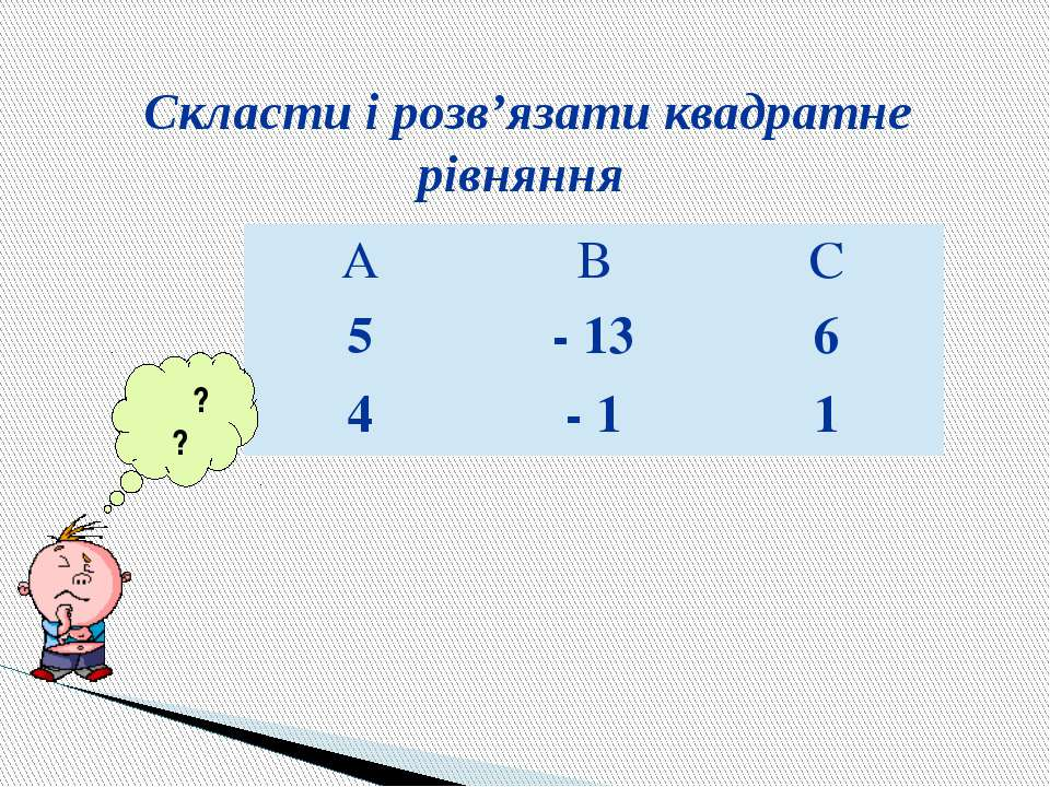 Скласти і розв'язати квадратне рівняння ? ? А В С 5 - 13 6 4 - 1 1