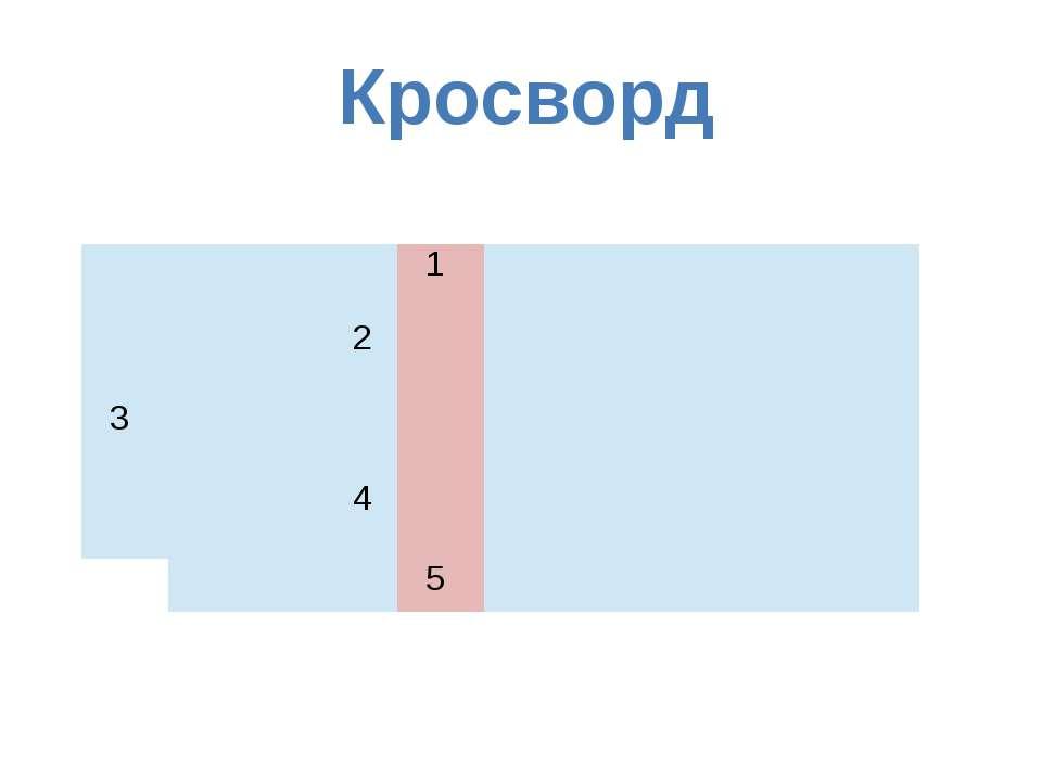 Кросворд 1 2 3 4 5