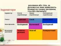 Індикатори речовини або тіла, за допомогою яких виявляють конкретну ознаку ре...