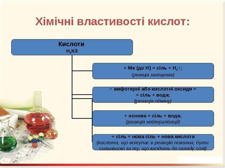 Хімічні властивості кислот: