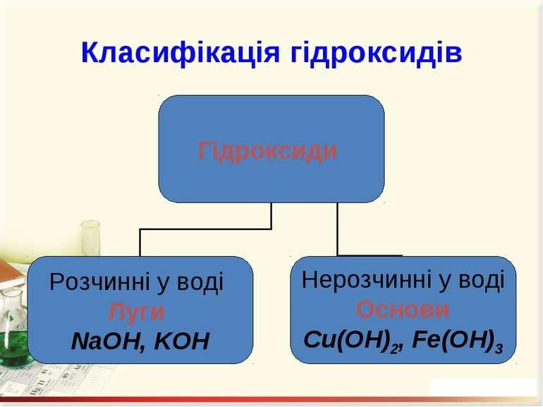 Класифікація гідроксидів