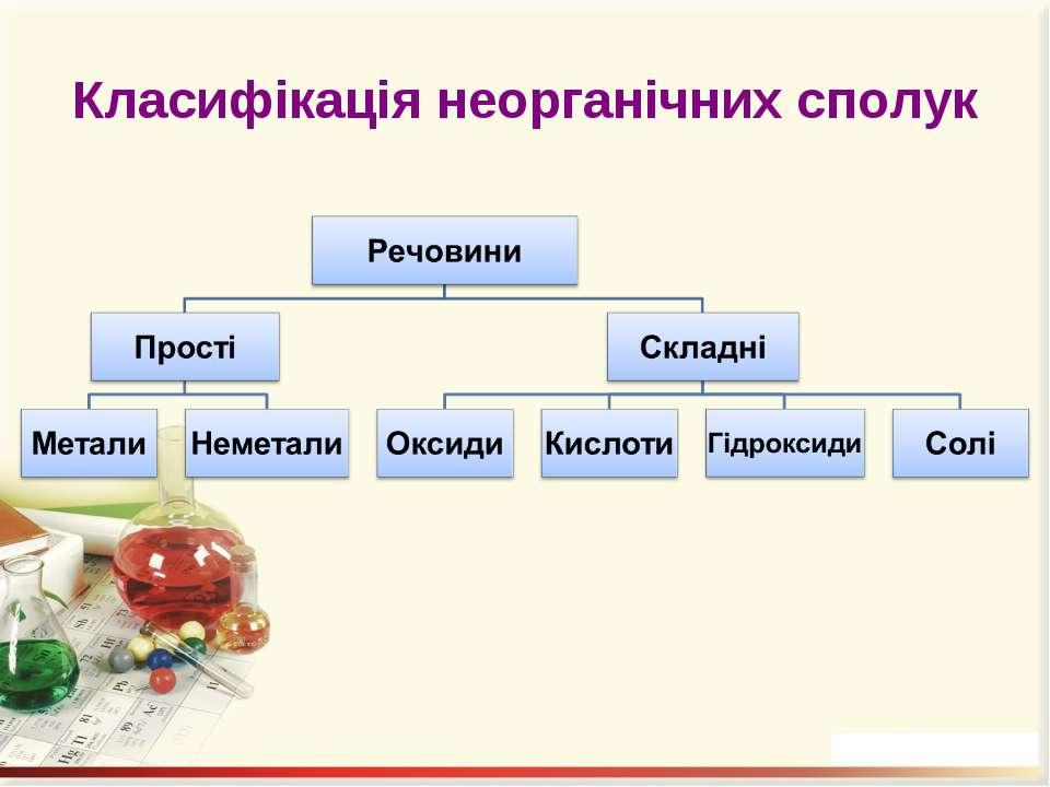 Класифікація неорганічних сполук