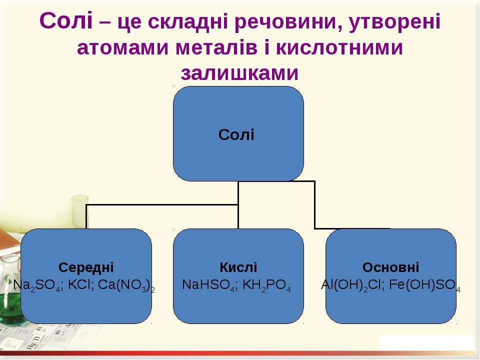 Cолі – це складні речовини, утворені атомами металів і кислотними залишками