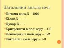 Загальний аналіз сечі Питома вага,% - 1010 Білок,% - - Цукор,% - - Еритроцити...