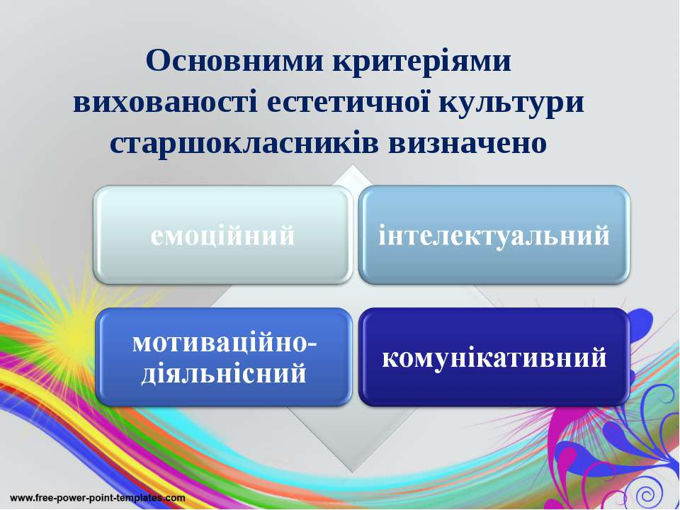 Основними критеріями вихованості естетичної культури старшокласників визначено