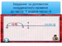 0 0 -3 -12 -3+(-9)=-12 +(-9) Завдання: за допомогою координатного променя до ...