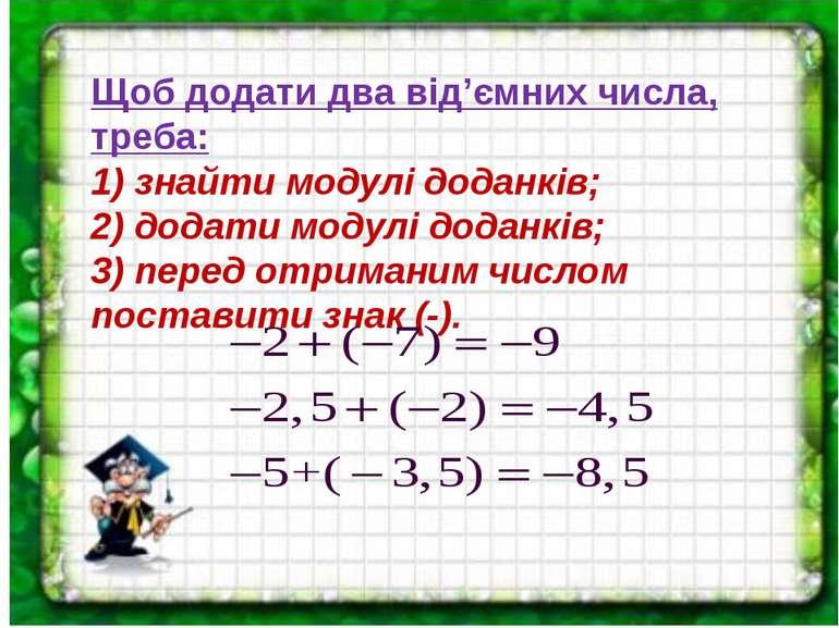 Щоб додати два від'ємних числа, треба: 1) знайти модулі доданків; 2) додати м...