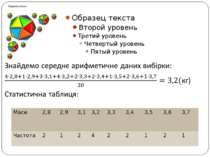 Перший рівень Маси 2,8 2,9 3,1 3,2 3,3 3,4 3,5 3,6 3,7 Частота 2 1 2 4 2 2 1 2 1