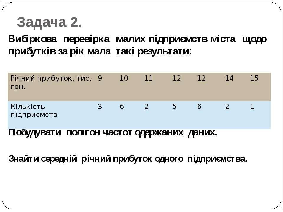 Задача 2. Вибіркова перевірка малих підприємств міста щодо прибутків за рік м...