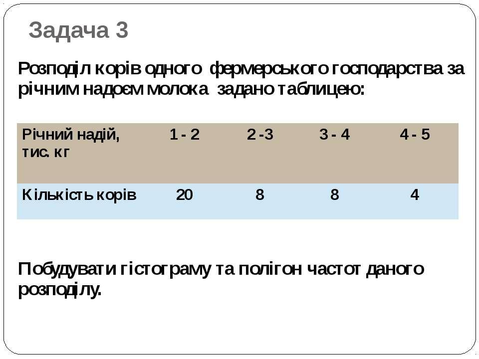 Задача 3 Розподіл корів одного фермерського господарства за річним надоєм мол...