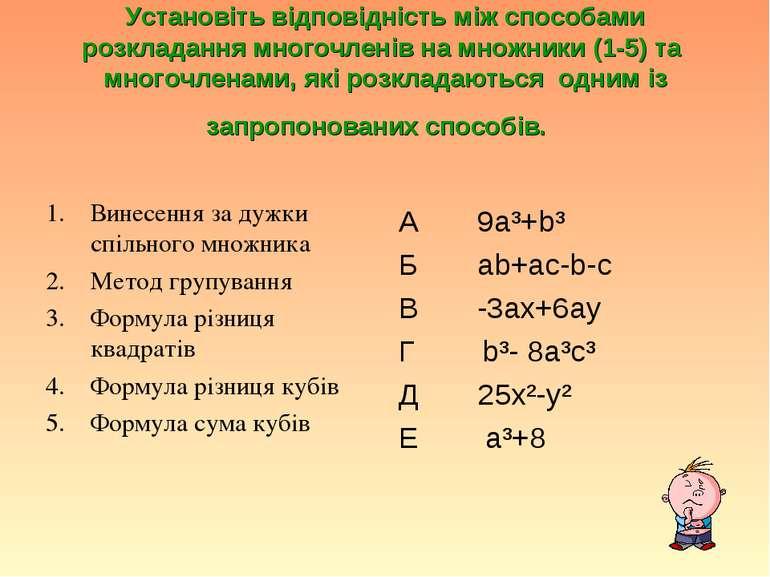 Установіть відповідність між способами розкладання многочленів на множники (1...